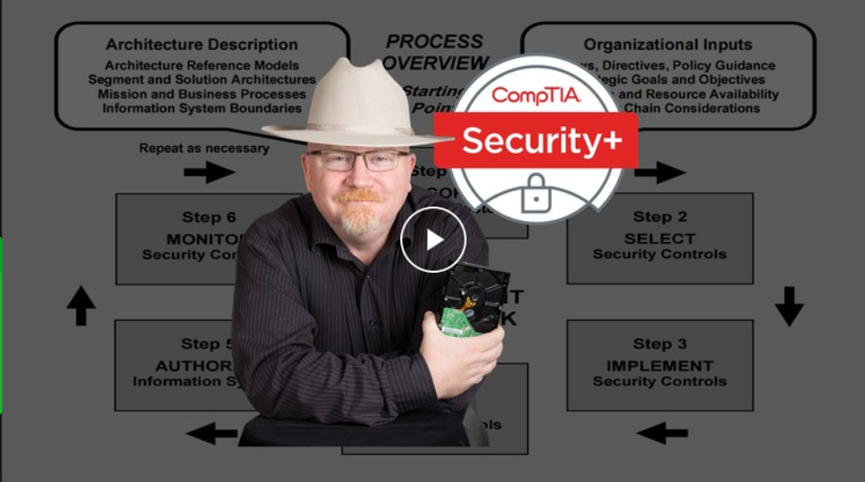 CompTIA Security+ Certification (SY0-401)